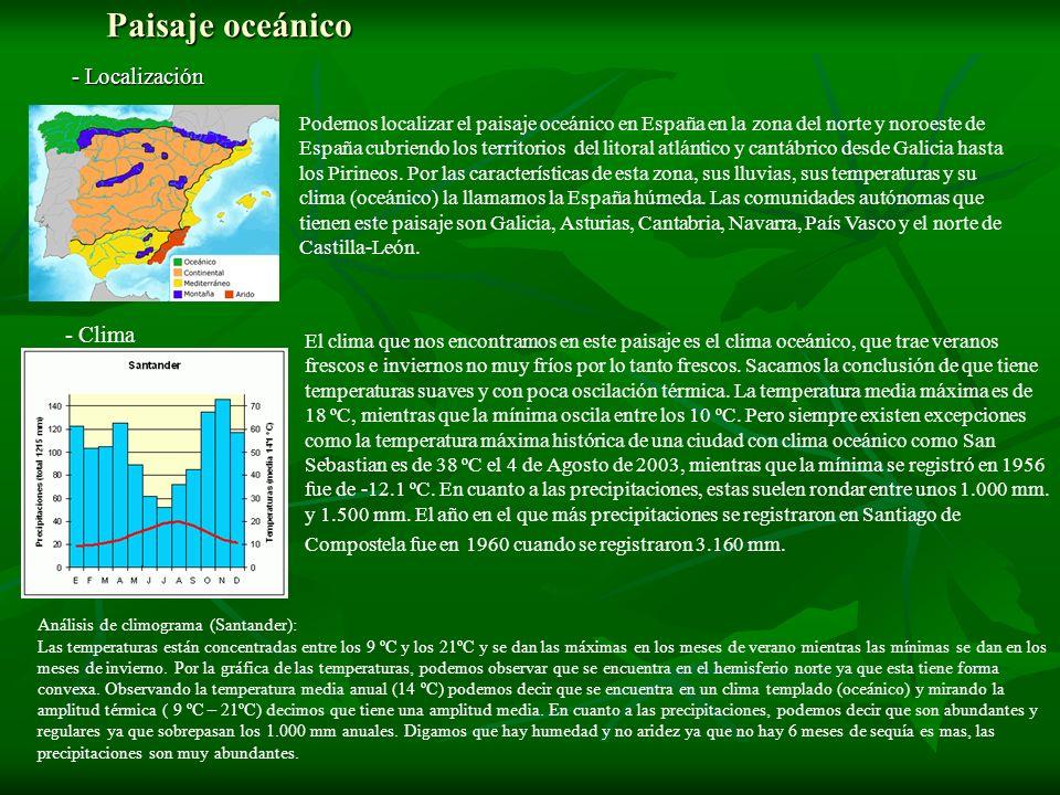 Paisaje oceánico - Localización Podemos localizar el paisaje oceánico en España en la zona del norte y noroeste de España cubriendo los territorios de