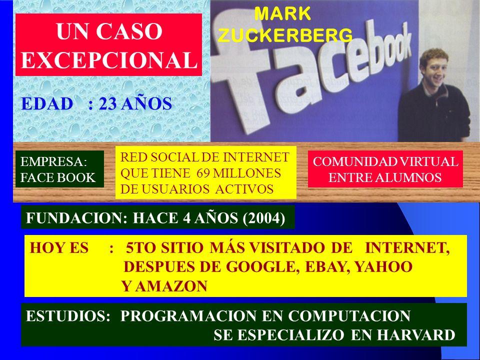 HOY ES : 5TO SITIO MÁS VISITADO DE INTERNET, DESPUES DE GOOGLE, EBAY, YAHOO Y AMAZON ESTUDIOS: PROGRAMACION EN COMPUTACION SE ESPECIALIZO EN HARVARD E