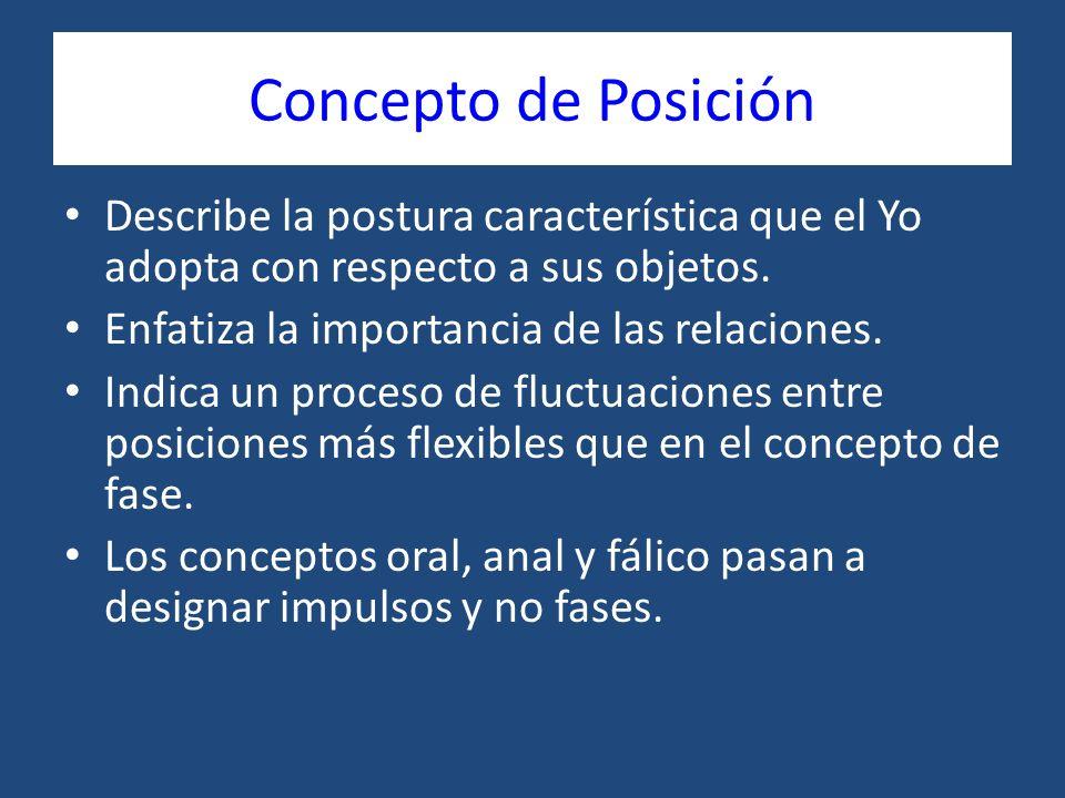 Concepto de Posición Describe la postura característica que el Yo adopta con respecto a sus objetos. Enfatiza la importancia de las relaciones. Indica