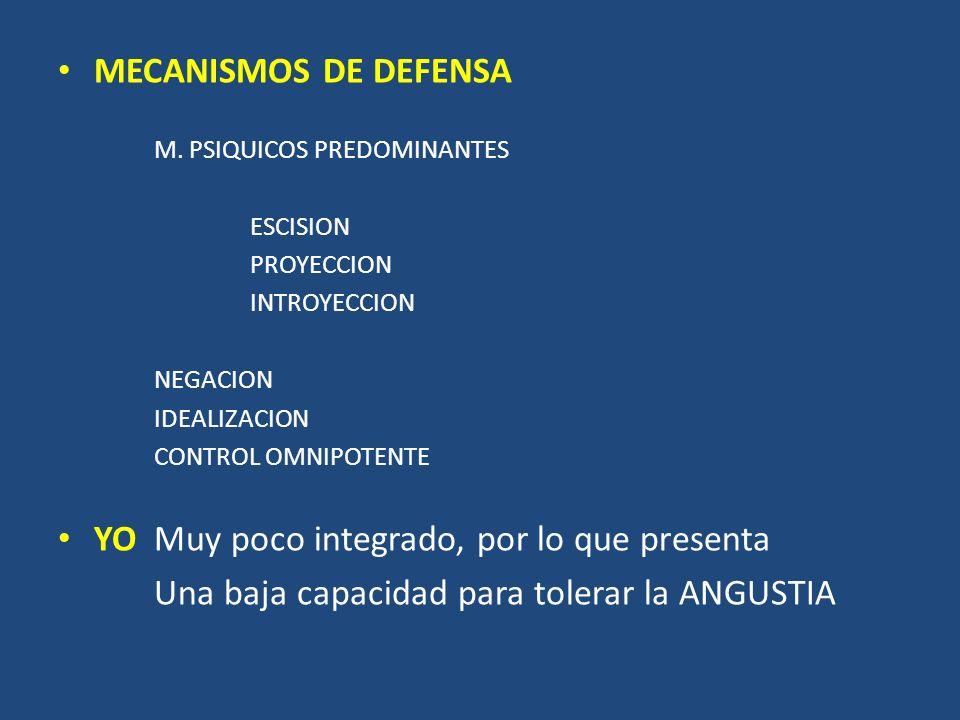 MECANISMOS DE DEFENSA M. PSIQUICOS PREDOMINANTES ESCISION PROYECCION INTROYECCION NEGACION IDEALIZACION CONTROL OMNIPOTENTE YOMuy poco integrado, por