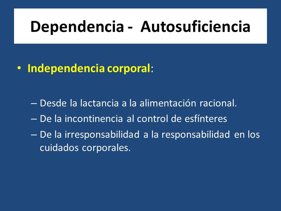 Dependencia - Autosuficiencia Independencia corporal: – Desde la lactancia a la alimentación racional.