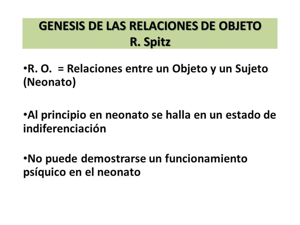 GENESIS DE LAS RELACIONES DE OBJETO R.Spitz R. O.