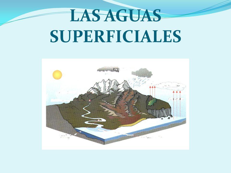 LAS AGUAS SUPERFICIALES EVAPORACIÓN CONDENSACIÓN PRECIPITACIÓN Lluvia Nieve EVAPORACIÓN AGUAS SUPERFICIALES AGUAS SUBTERRÁNEAS