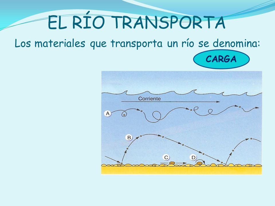 EL RÍO TRANSPORTA Los materiales que transporta un río se denomina: A: SUSPENSIÓN CARGA B: SALTACIÓN C: ARRASTRE D: RODADURA
