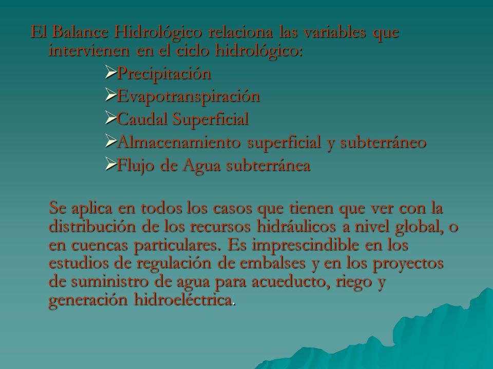 El Balance Hidrológico relaciona las variables que intervienen en el ciclo hidrológico: Precipitación Precipitación Evapotranspiración Evapotranspirac