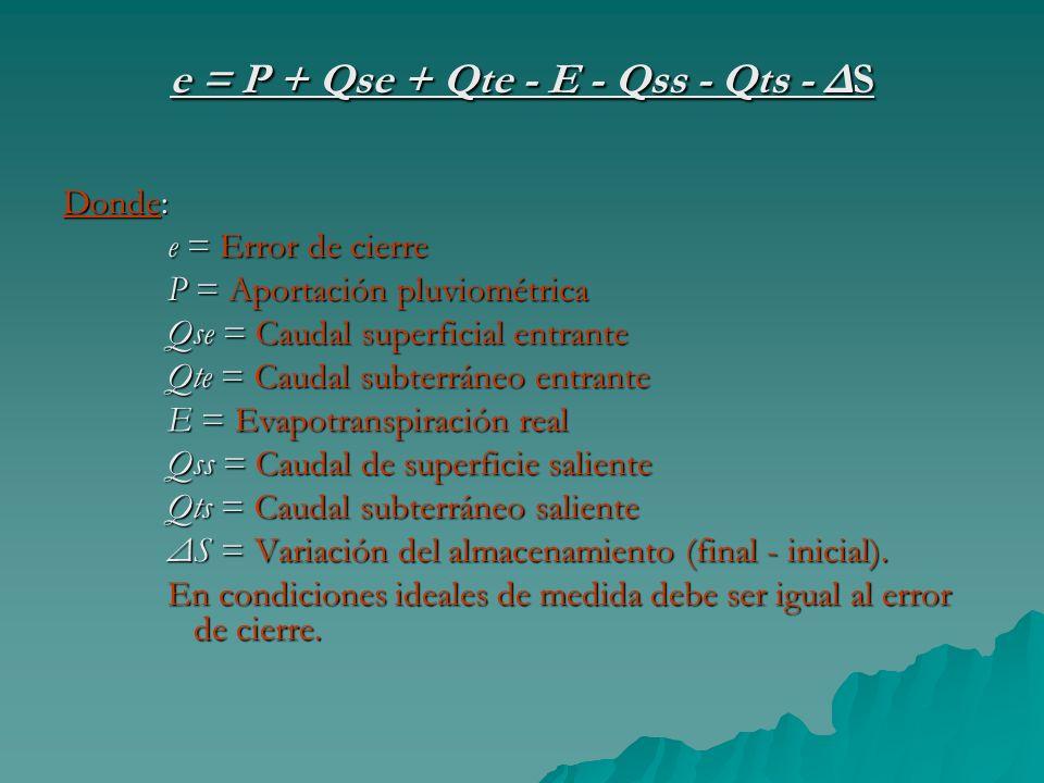 Donde: e = Error de cierre P = Aportación pluviométrica Qse = Caudal superficial entrante Qte = Caudal subterráneo entrante E = Evapotranspiración rea