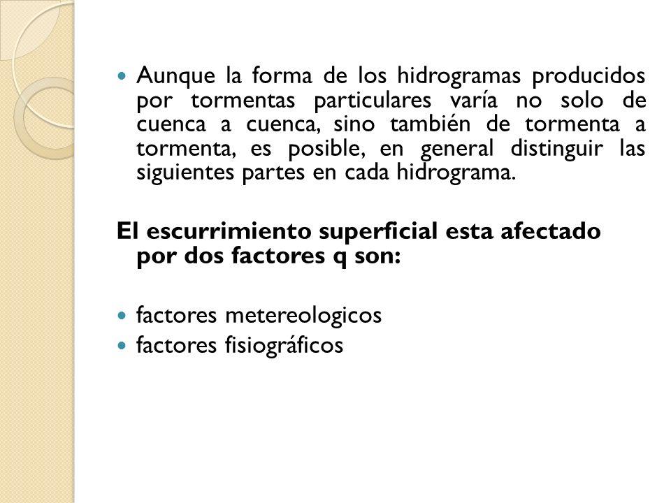 Aunque la forma de los hidrogramas producidos por tormentas particulares varía no solo de cuenca a cuenca, sino también de tormenta a tormenta, es pos