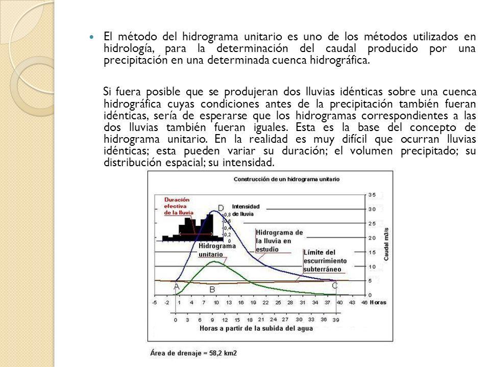 El método del hidrograma unitario es uno de los métodos utilizados en hidrología, para la determinación del caudal producido por una precipitación en