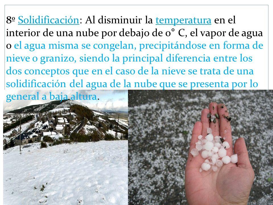 8º Solidificación: Al disminuir la temperatura en el interior de una nube por debajo de 0° C, el vapor de agua o el agua misma se congelan, precipitán