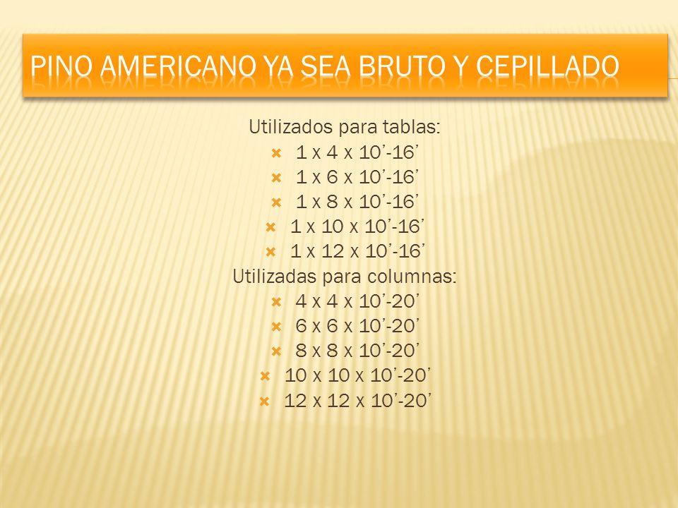 Utilizados para tablas: 1 x 4 x 10-16 1 x 6 x 10-16 1 x 8 x 10-16 1 x 10 x 10-16 1 x 12 x 10-16 Utilizadas para columnas: 4 x 4 x 10-20 6 x 6 x 10-20