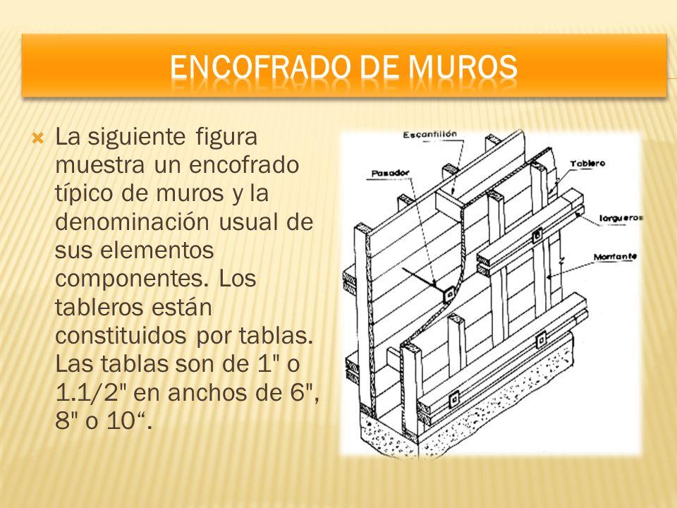 La siguiente figura muestra un encofrado típico de muros y la denominación usual de sus elementos componentes. Los tableros están constituidos por tab