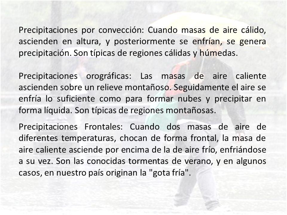 LA PRECIPITACIÓN SE DIVIDE EN TRES CATEGORÍAS Precipitación líquida: --> Llovizna --> Lluvia * Precipitación glacial: Llovizna congelada Lluvia congelada (aguanieve)
