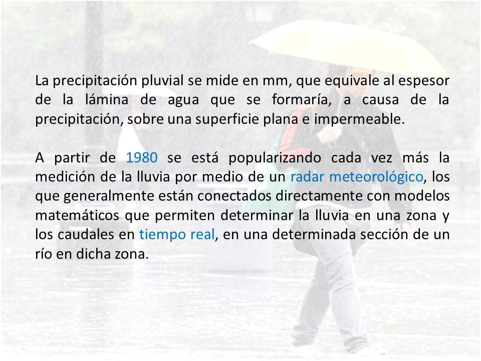 PluviógrafoPluviómetro