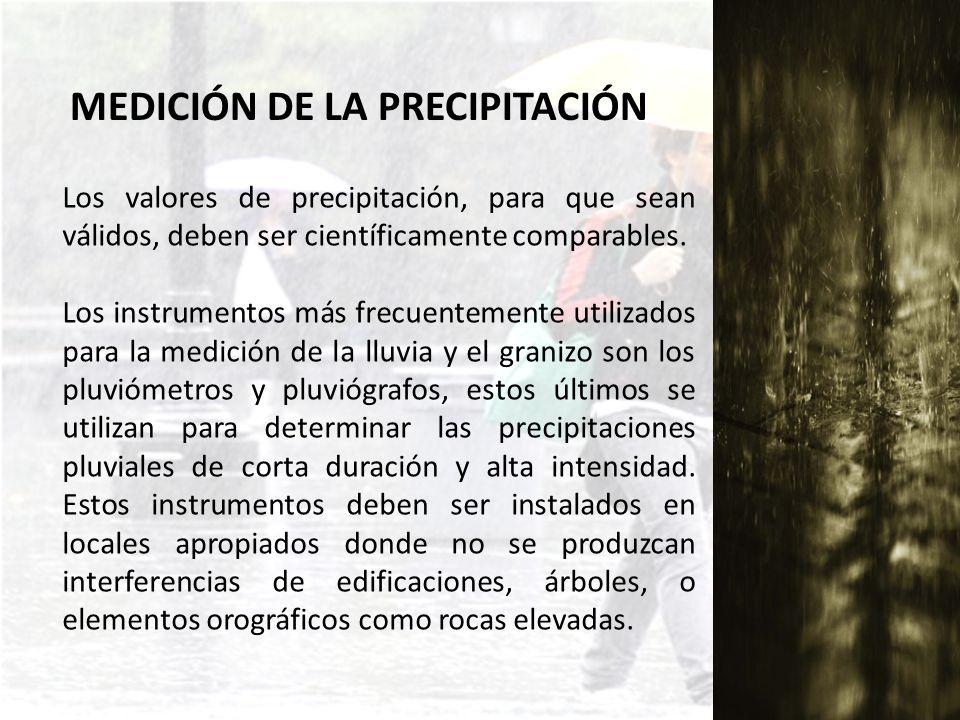 IMPORTANCIA DE LAS PRECIPITACIONES EN LA INGENIERÍA Muchas obras de ingeniería civil son influenciadas profundamente por factores climáticos, por su importancia destacan las precipitaciones pluviales.
