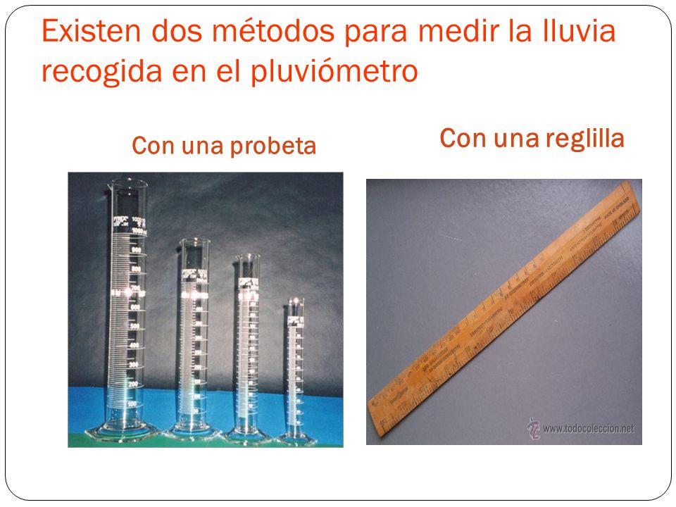Existen dos métodos para medir la lluvia recogida en el pluviómetro Con una probeta Con una reglilla