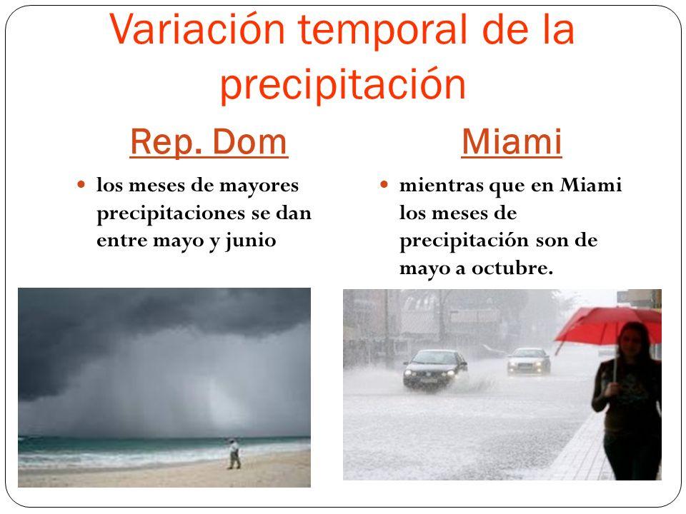 Variación temporal de la precipitación Rep.