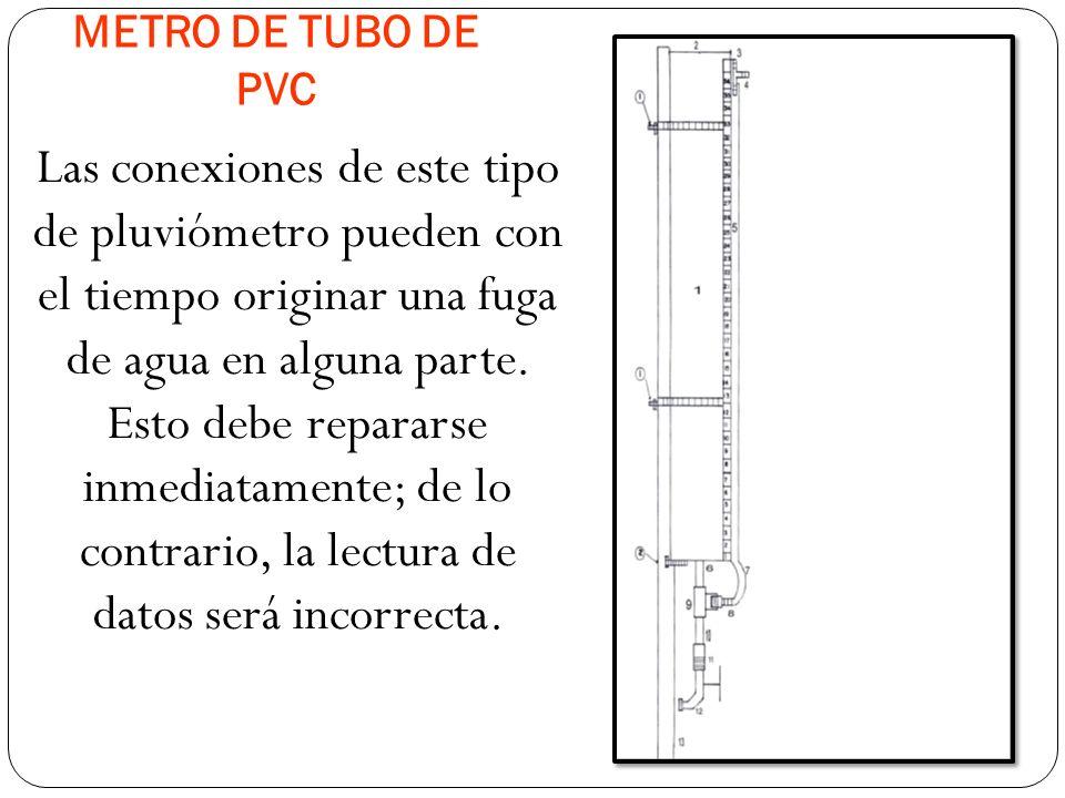 METRO DE TUBO DE PVC Las conexiones de este tipo de pluviómetro pueden con el tiempo originar una fuga de agua en alguna parte.