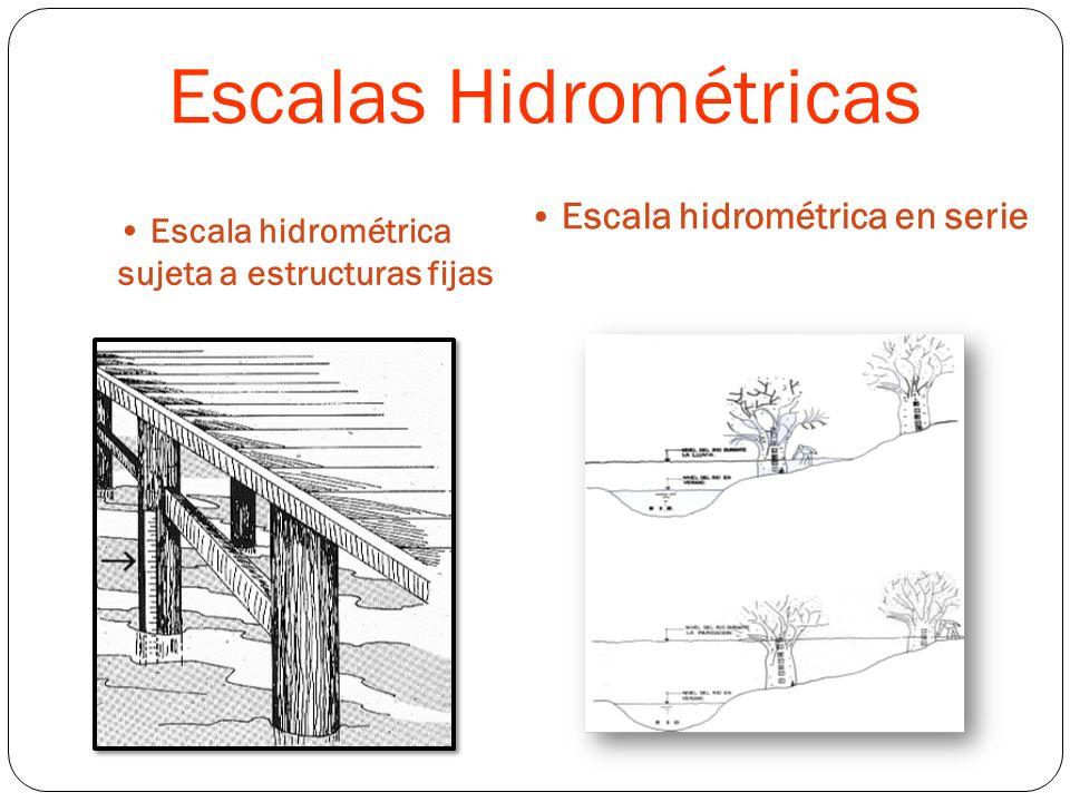 Escalas Hidrométricas Escala hidrométrica sujeta a estructuras fijas Escala hidrométrica en serie