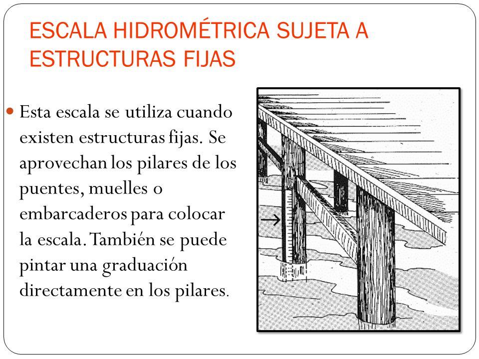 ESCALA HIDROMÉTRICA SUJETA A ESTRUCTURAS FIJAS Esta escala se utiliza cuando existen estructuras fijas.