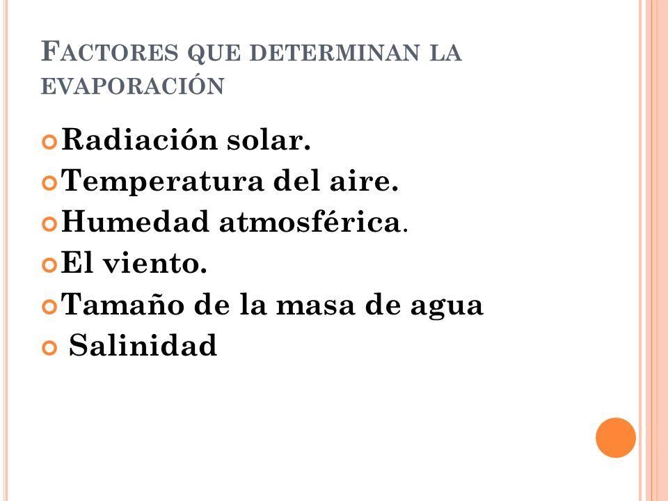 F ACTORES QUE DETERMINAN LA EVAPORACIÓN Radiación solar. Temperatura del aire. Humedad atmosférica. El viento. Tamaño de la masa de agua Salinidad