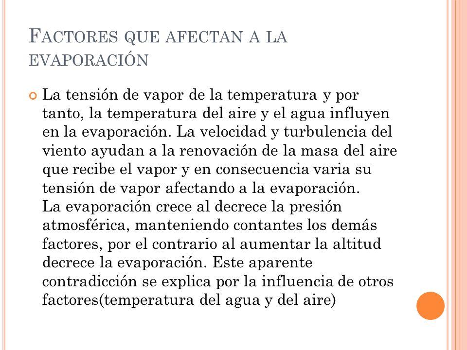 F ACTORES QUE AFECTAN A LA EVAPORACIÓN La tensión de vapor de la temperatura y por tanto, la temperatura del aire y el agua influyen en la evaporación