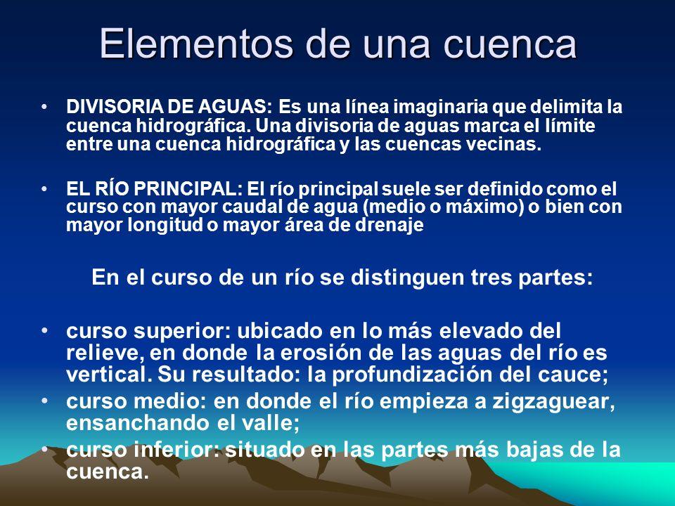 Elementos de una cuenca DIVISORIA DE AGUAS: Es una línea imaginaria que delimita la cuenca hidrográfica. Una divisoria de aguas marca el límite entre