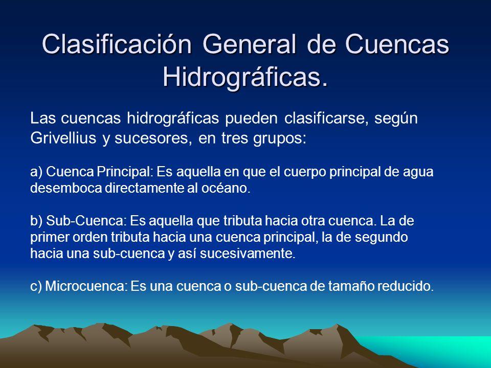 Clasificación General de Cuencas Hidrográficas. Las cuencas hidrográficas pueden clasificarse, según Grivellius y sucesores, en tres grupos: a) Cuenca