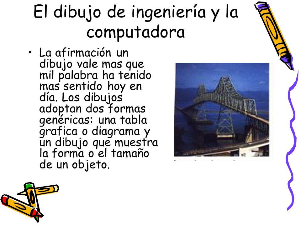 El dibujo de ingeniería y la computadora La afirmación un dibujo vale mas que mil palabra ha tenido mas sentido hoy en día. Los dibujos adoptan dos fo