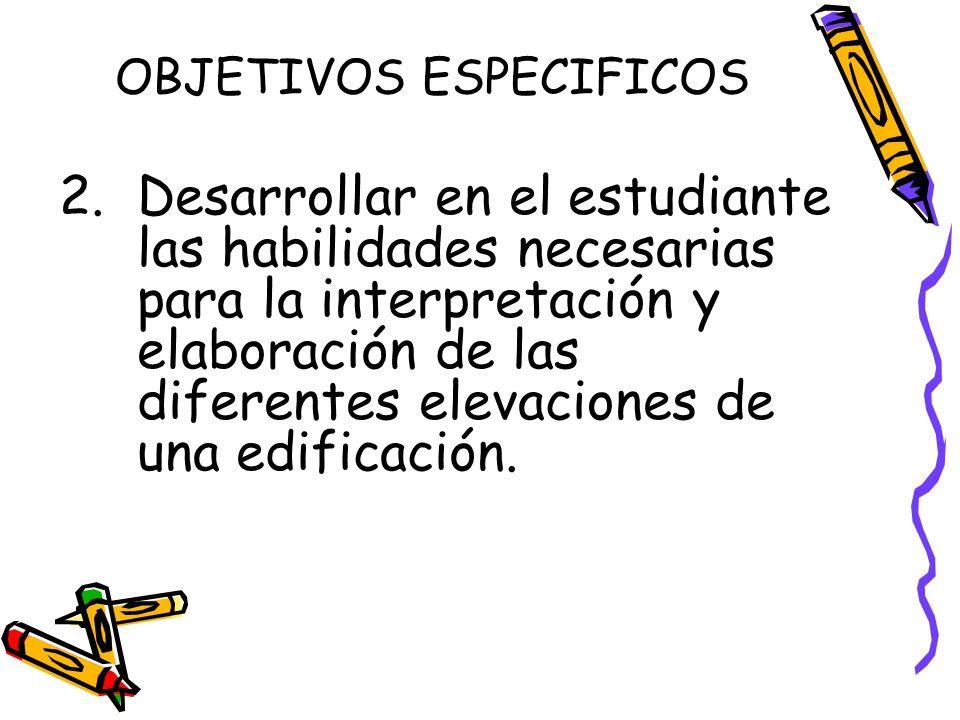 OBJETIVOS ESPECIFICOS 2. Desarrollar en el estudiante las habilidades necesarias para la interpretación y elaboración de las diferentes elevaciones de