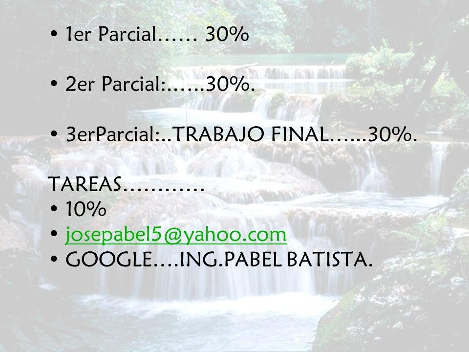 1er Parcial…… 30% 2er Parcial:.…..30%. 3erParcial:..TRABAJO FINAL…...30%. TAREAS………… 10% josepabel5@yahoo.com GOOGLE….ING.PABEL BATISTA.