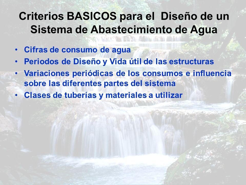 Criterios BASICOS para el Diseño de un Sistema de Abastecimiento de Agua Cifras de consumo de agua Periodos de Diseño y Vida útil de las estructuras V