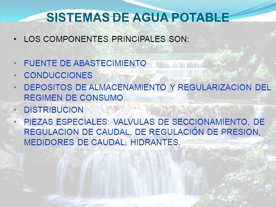 SISTEMAS DE AGUA POTABLE LOS COMPONENTES PRINCIPALES SON: FUENTE DE ABASTECIMIENTO CONDUCCIONES DEPOSITOS DE ALMACENAMIENTO Y REGULARIZACION DEL REGIM