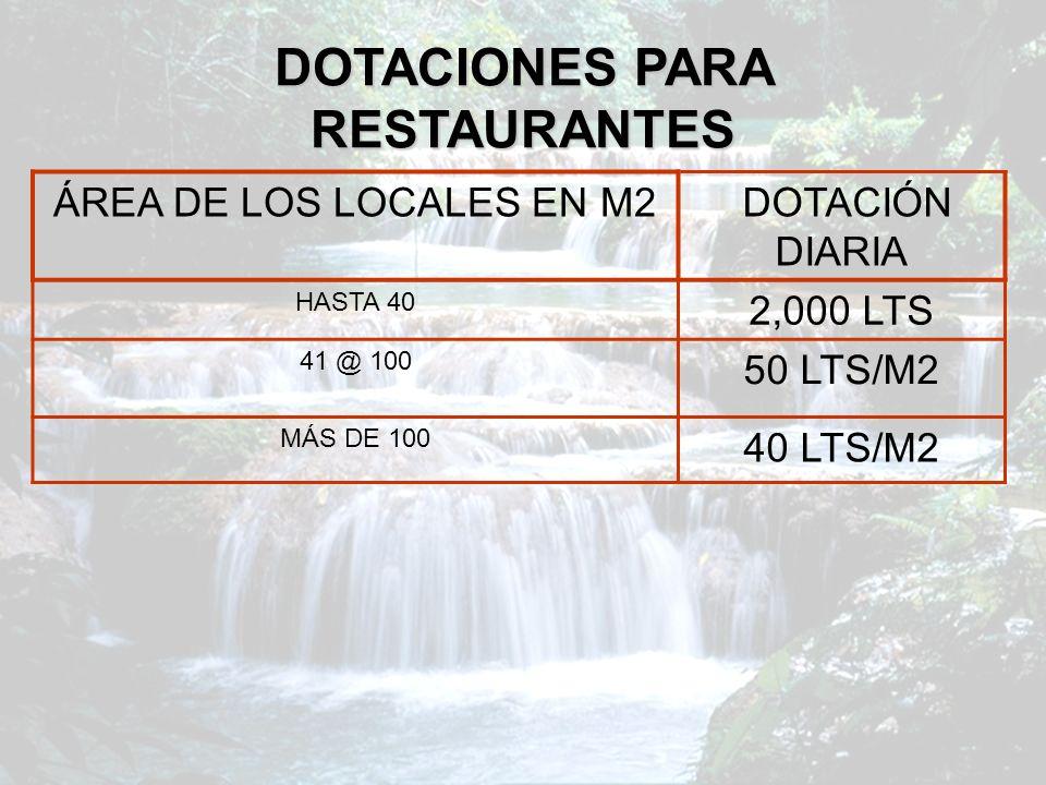 DOTACIONES PARA RESTAURANTES ÁREA DE LOS LOCALES EN M2 DOTACIÓN DIARIA HASTA 40 2,000 LTS 41 @ 100 50 LTS/M2 MÁS DE 100 40 LTS/M2