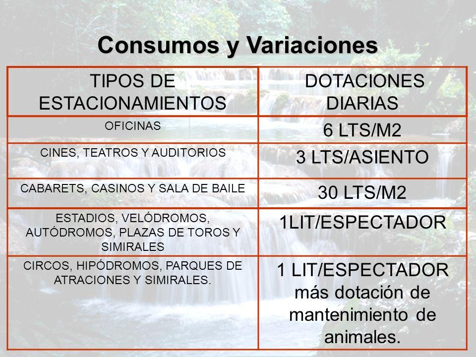Consumos y Variaciones TIPOS DE ESTACIONAMIENTOS DOTACIONES DIARIAS OFICINAS 6 LTS/M2 CINES, TEATROS Y AUDITORIOS 3 LTS/ASIENTO CABARETS, CASINOS Y SA