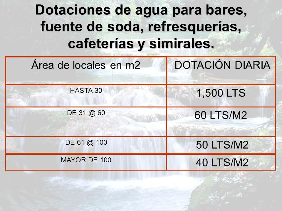 Dotaciones de agua para bares, fuente de soda, refresquerías, cafeterías y simirales. Área de locales en m2 DOTACIÓN DIARIA HASTA 30 1,500 LTS DE 31 @