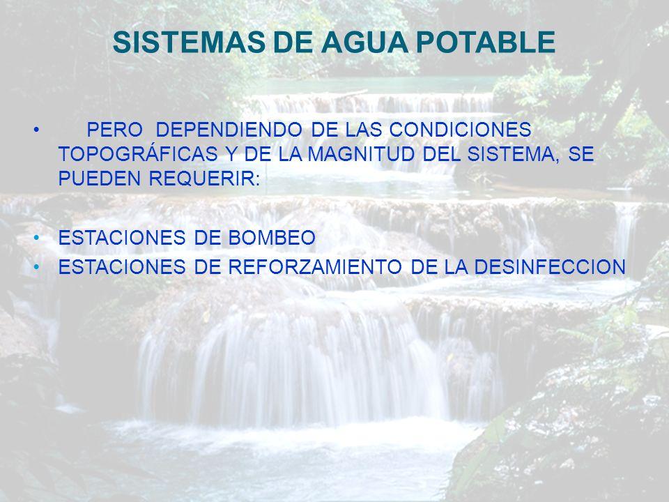 Consumos y Variaciones Uso público Uso público Suministro de agua a edificios públicos y usada para servicio público.