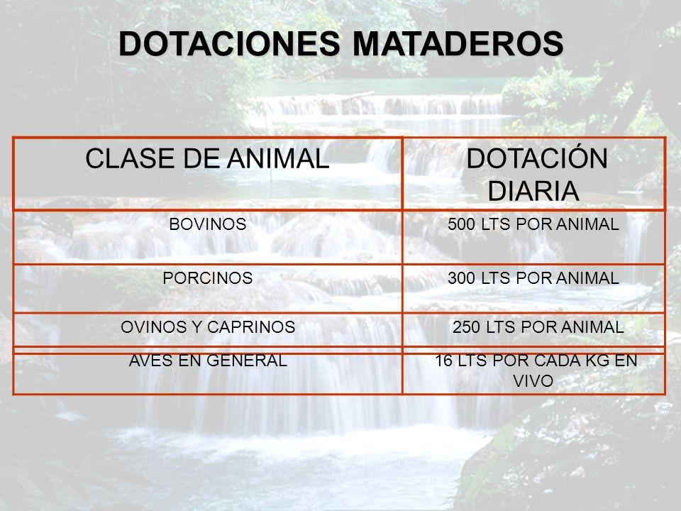 CLASE DE ANIMAL DOTACIÓN DIARIA BOVINOS500 LTS POR ANIMAL PORCINOS300 LTS POR ANIMAL OVINOS Y CAPRINOS 250 LTS POR ANIMAL AVES EN GENERAL 16 LTS POR C