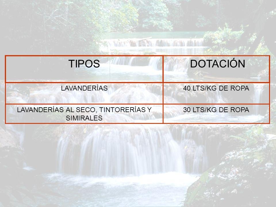 TIPOS DOTACIÓN LAVANDERÍAS40 LTS/KG DE ROPA LAVANDERÍAS AL SECO, TINTORERÍAS Y SIMIRALES 30 LTS/KG DE ROPA
