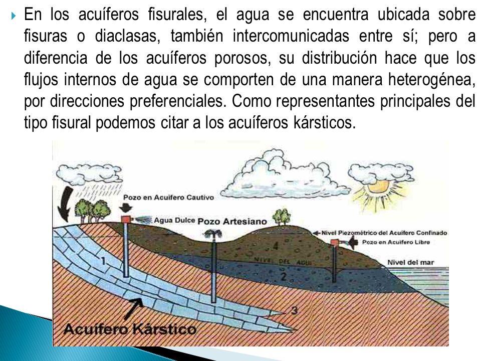 En los acuíferos fisurales, el agua se encuentra ubicada sobre fisuras o diaclasas, también intercomunicadas entre sí; pero a diferencia de los acuífe