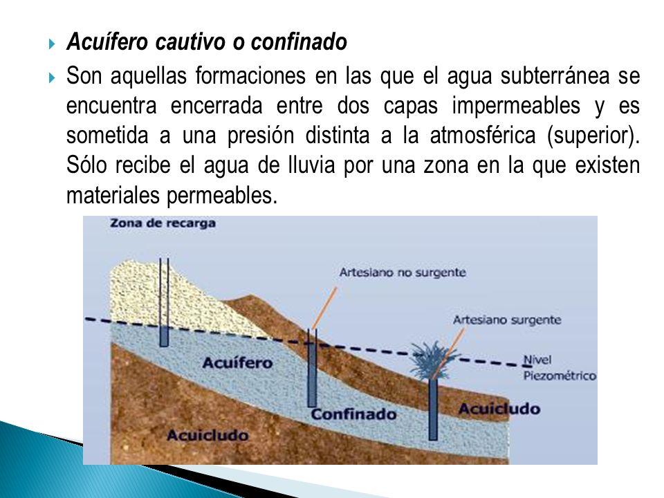 Acuífero cautivo o confinado Son aquellas formaciones en las que el agua subterránea se encuentra encerrada entre dos capas impermeables y es sometida
