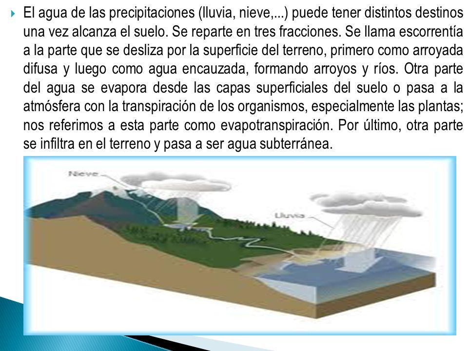 El agua de las precipitaciones (lluvia, nieve,...) puede tener distintos destinos una vez alcanza el suelo. Se reparte en tres fracciones. Se llama es