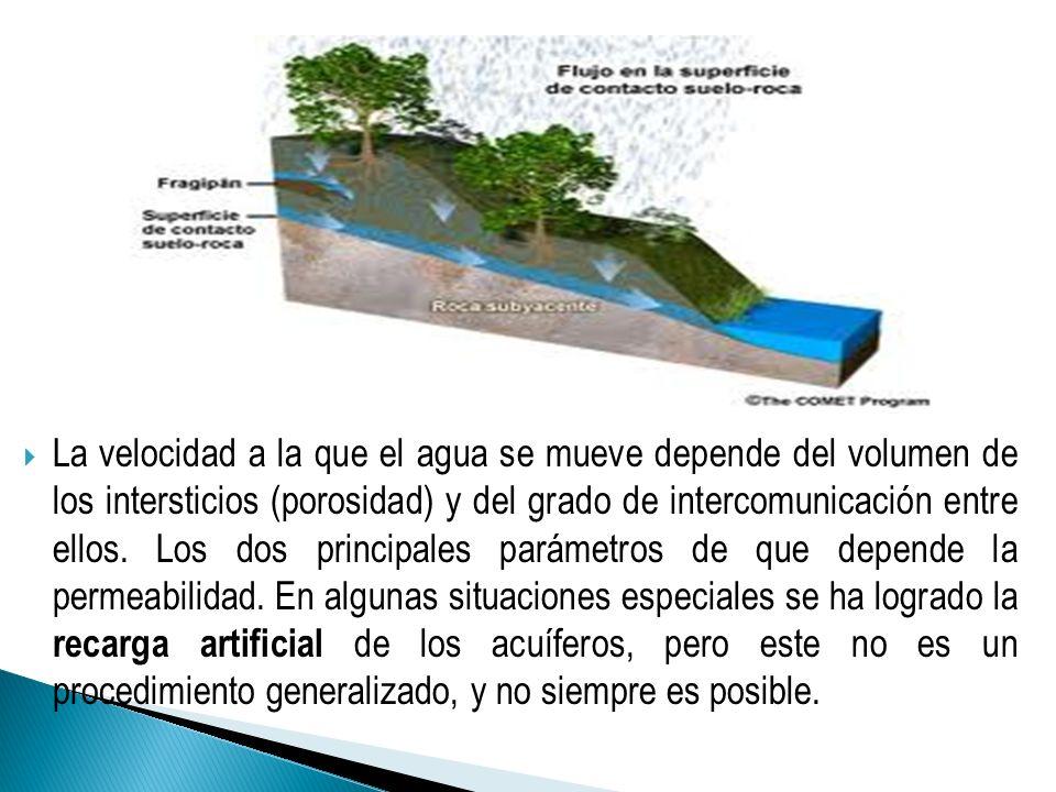 La velocidad a la que el agua se mueve depende del volumen de los intersticios (porosidad) y del grado de intercomunicación entre ellos. Los dos princ