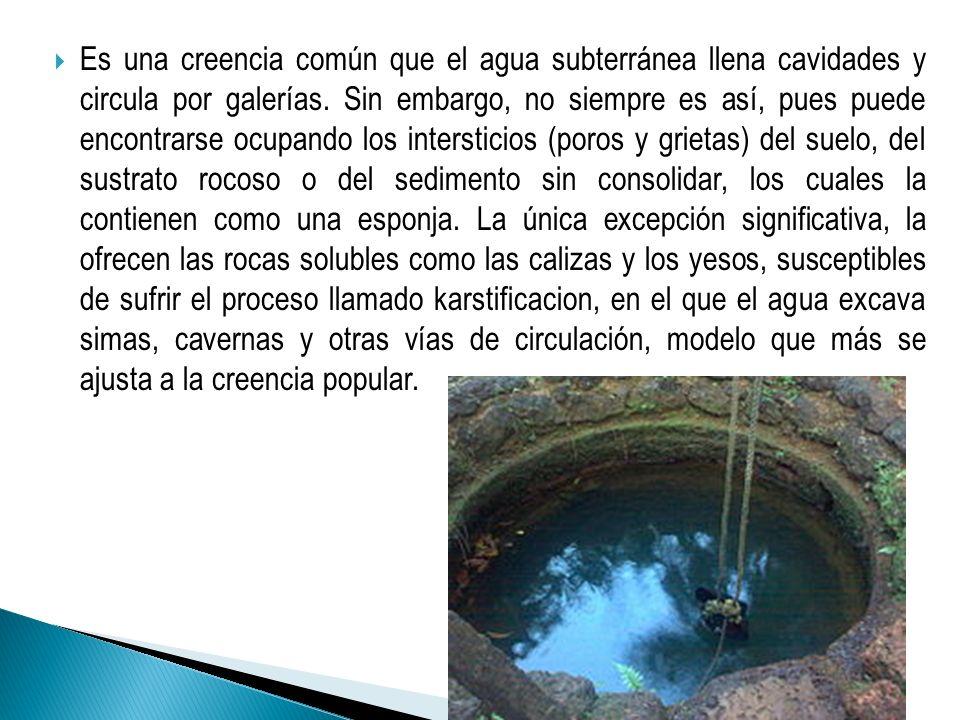 Es una creencia común que el agua subterránea llena cavidades y circula por galerías. Sin embargo, no siempre es así, pues puede encontrarse ocupando