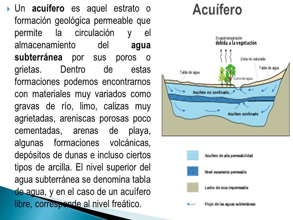 Un acuífero es aquel estrato o formación geológica permeable que permite la circulación y el almacenamiento del agua subterránea por sus poros o griet