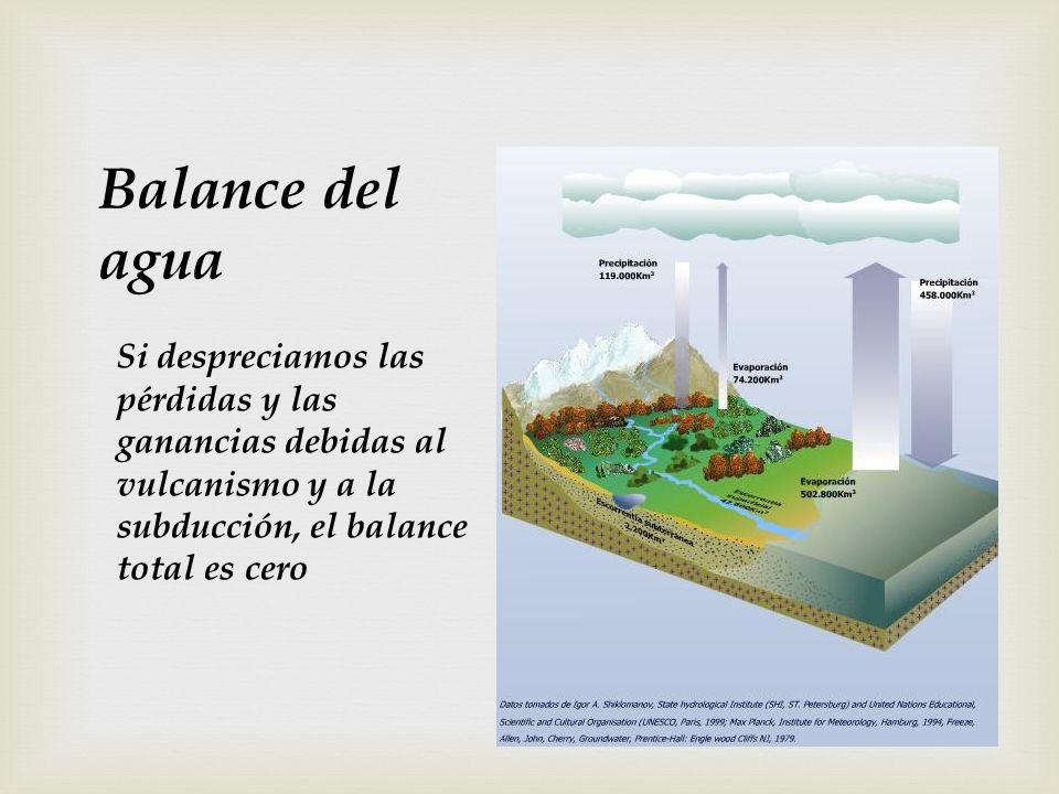 Balance del agua Si despreciamos las pérdidas y las ganancias debidas al vulcanismo y a la subducción, el balance total es cero