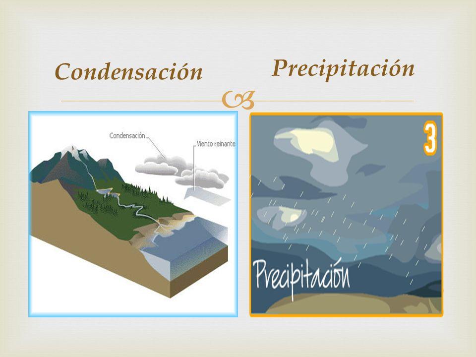 Condensación Precipitación