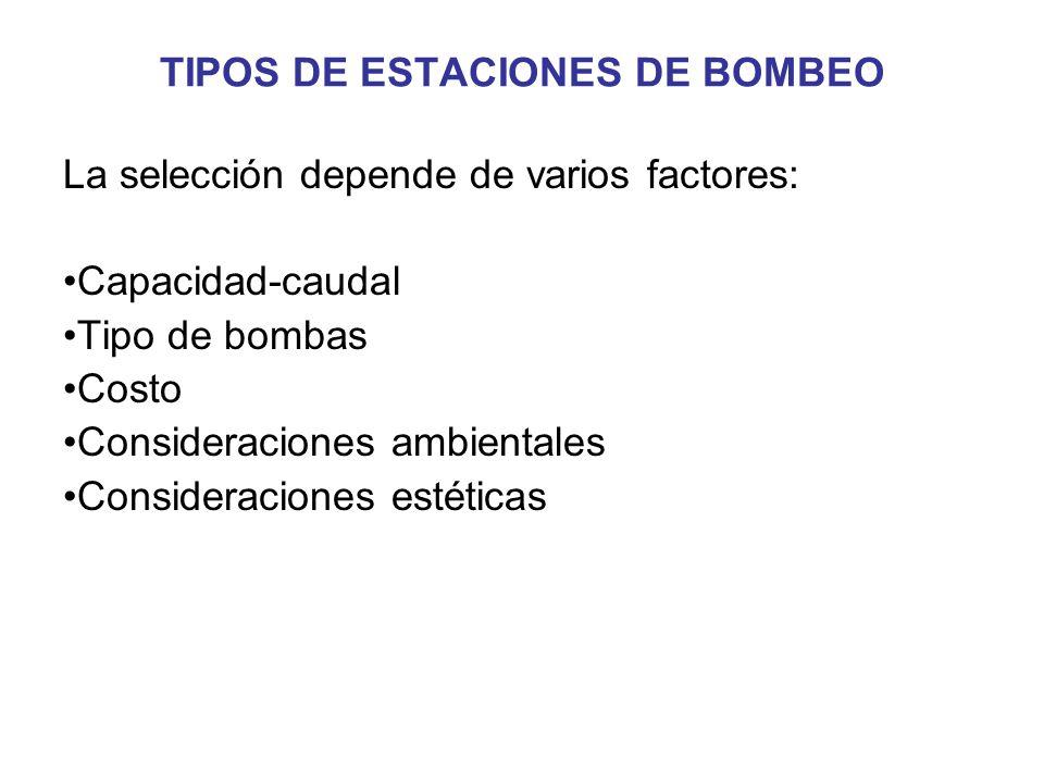 CLASIFICACION TIPO DE CONSTRUCCION 1.Prefabricado con equipo de bombeo tipo paquete y sus controles.