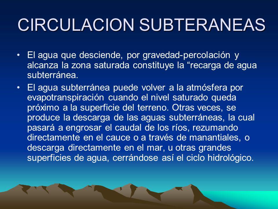 CIRCULACION SUBTERANEAS El agua que desciende, por gravedad-percolación y alcanza la zona saturada constituye la recarga de agua subterránea. El agua