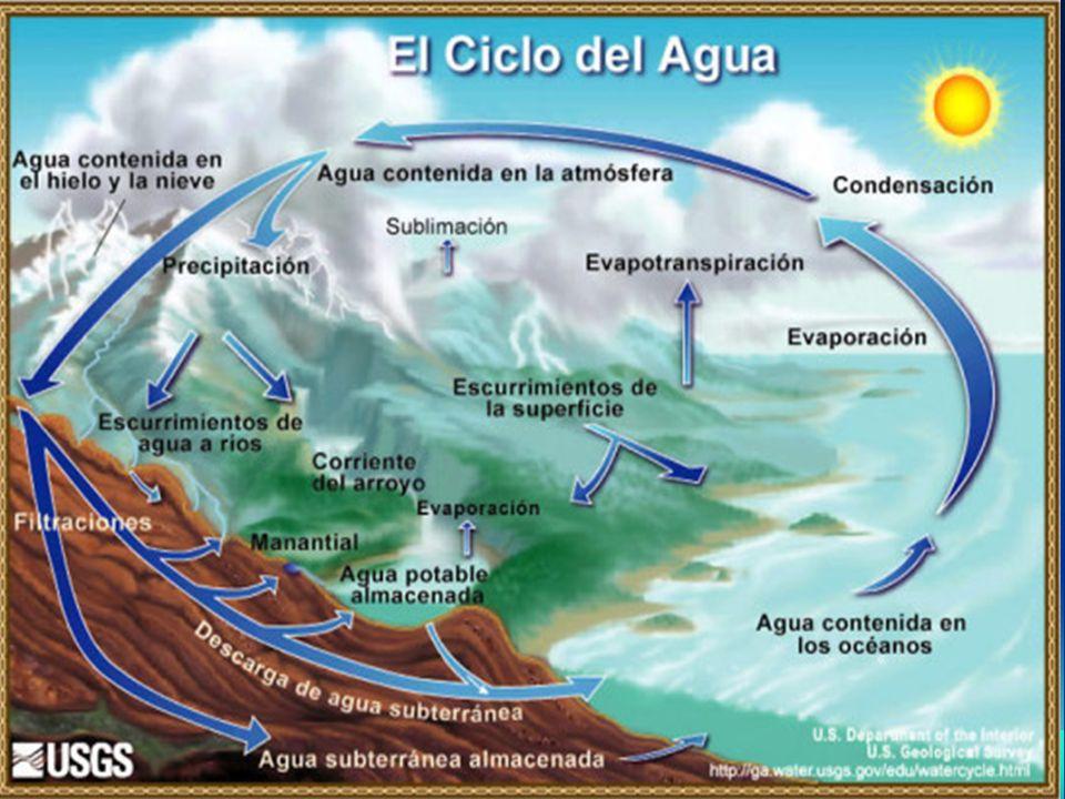 ENERGIA DEL AGUA Se denomina energía hidráulica, energía hídrica o hidroenergía, a aquella que se obtiene del aprovechamiento de las energías cinética y potencial de la corriente del agua, saltos de agua o mareas.