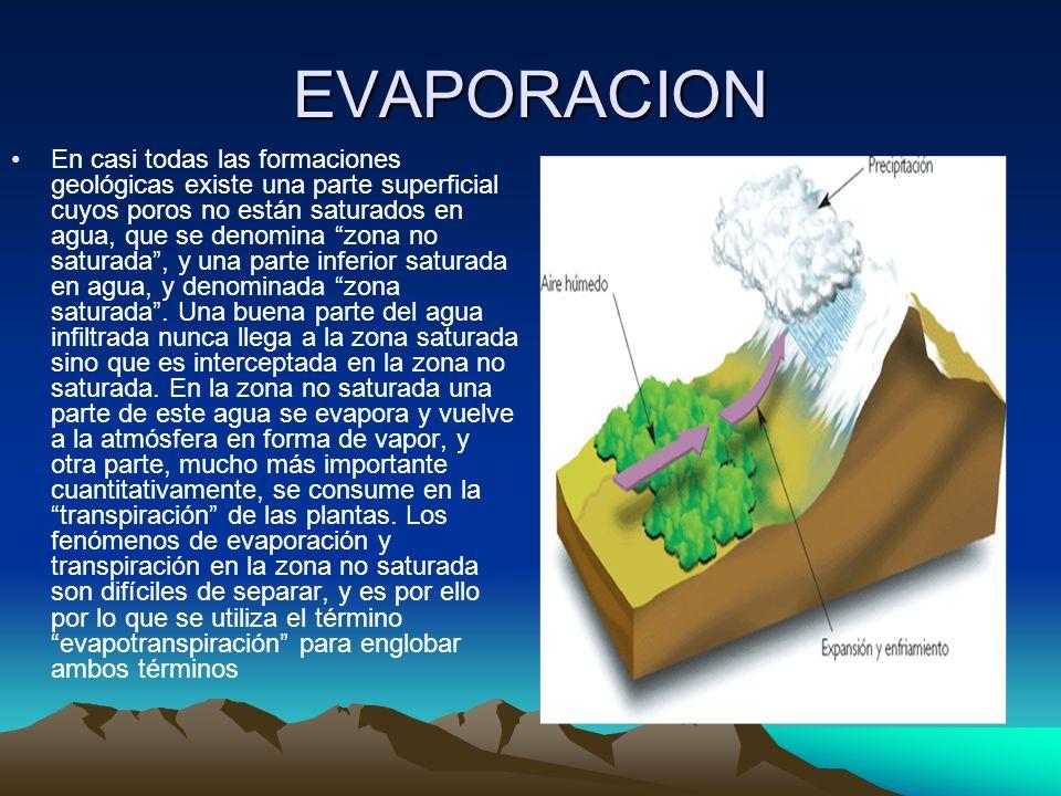 EVAPORACION En casi todas las formaciones geológicas existe una parte superficial cuyos poros no están saturados en agua, que se denomina zona no satu